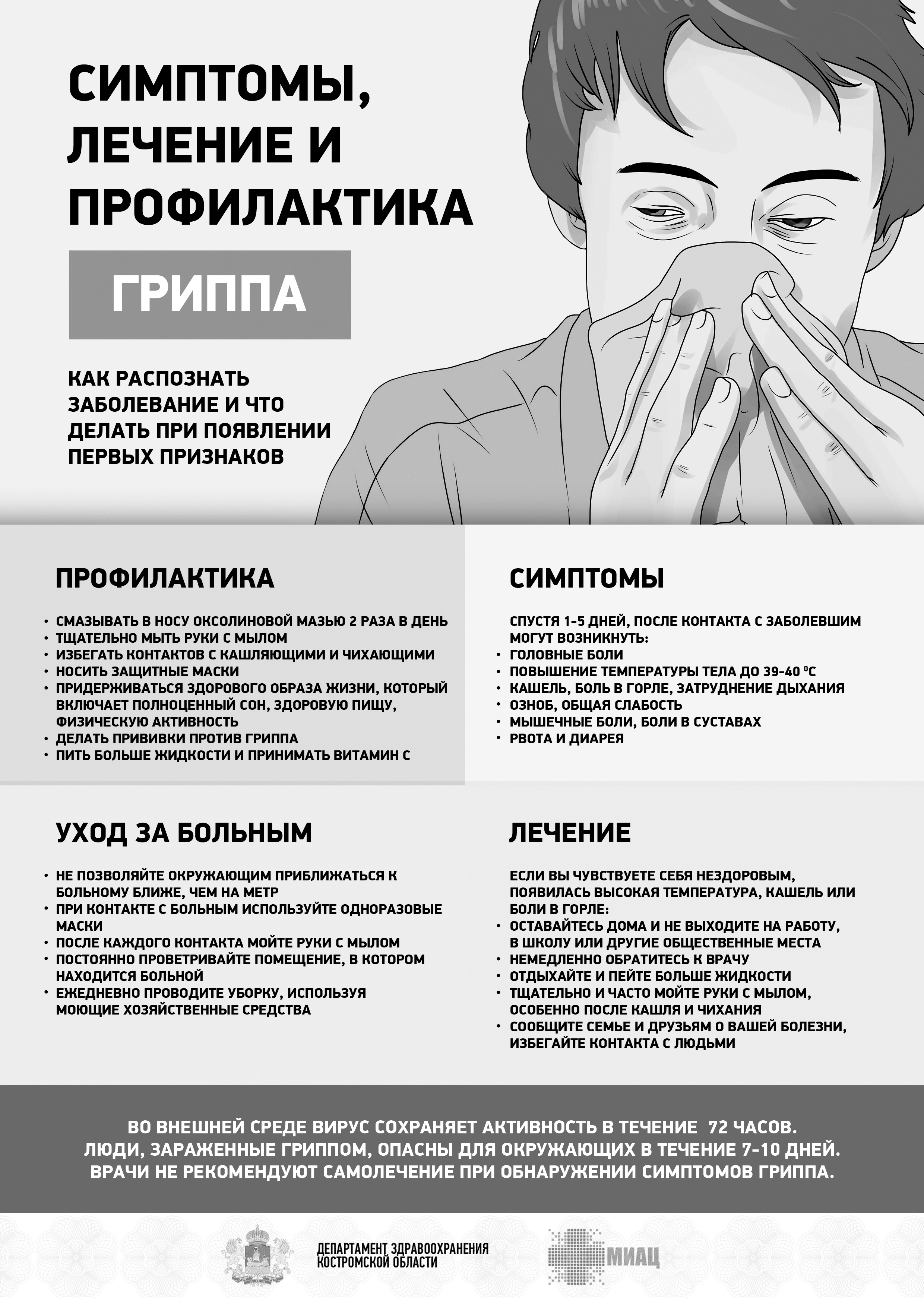 Профилактика и лечение вирусных заболеваний доклад 4136